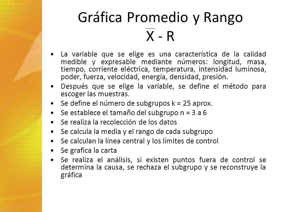 Gráfica Promedio y Rango X - R La variable que se elige es una característica de la calidad medible y expresable mediante números: longitud, masa, tie