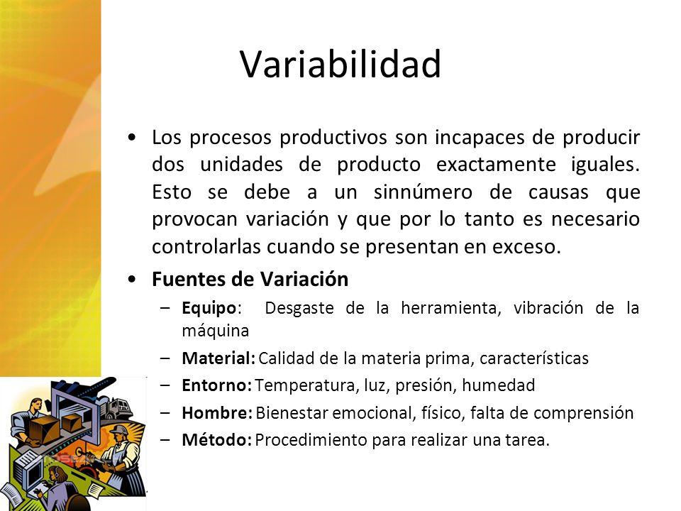 Variabilidad Los procesos productivos son incapaces de producir dos unidades de producto exactamente iguales. Esto se debe a un sinnúmero de causas qu