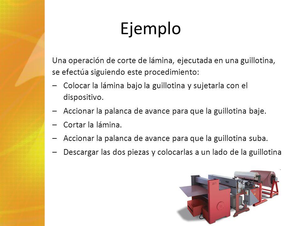Ejemplo Una operación de corte de lámina, ejecutada en una guillotina, se efectúa siguiendo este procedimiento: –Colocar la lámina bajo la guillotina