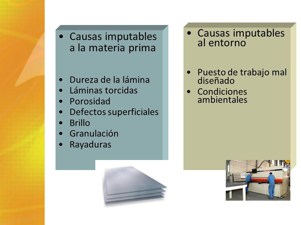 Causas imputables a la materia prima Dureza de la lámina Láminas torcidas Porosidad Defectos superficiales Brillo Granulación Rayaduras Causas imputab