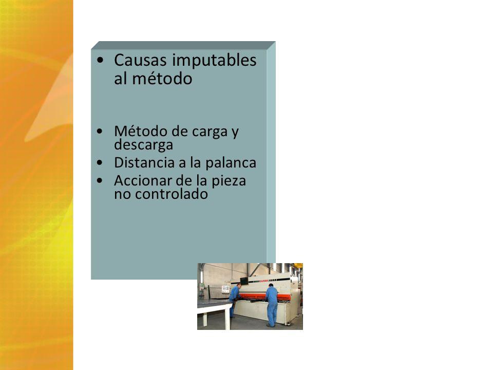Causas imputables al método Método de carga y descarga Distancia a la palanca Accionar de la pieza no controlado