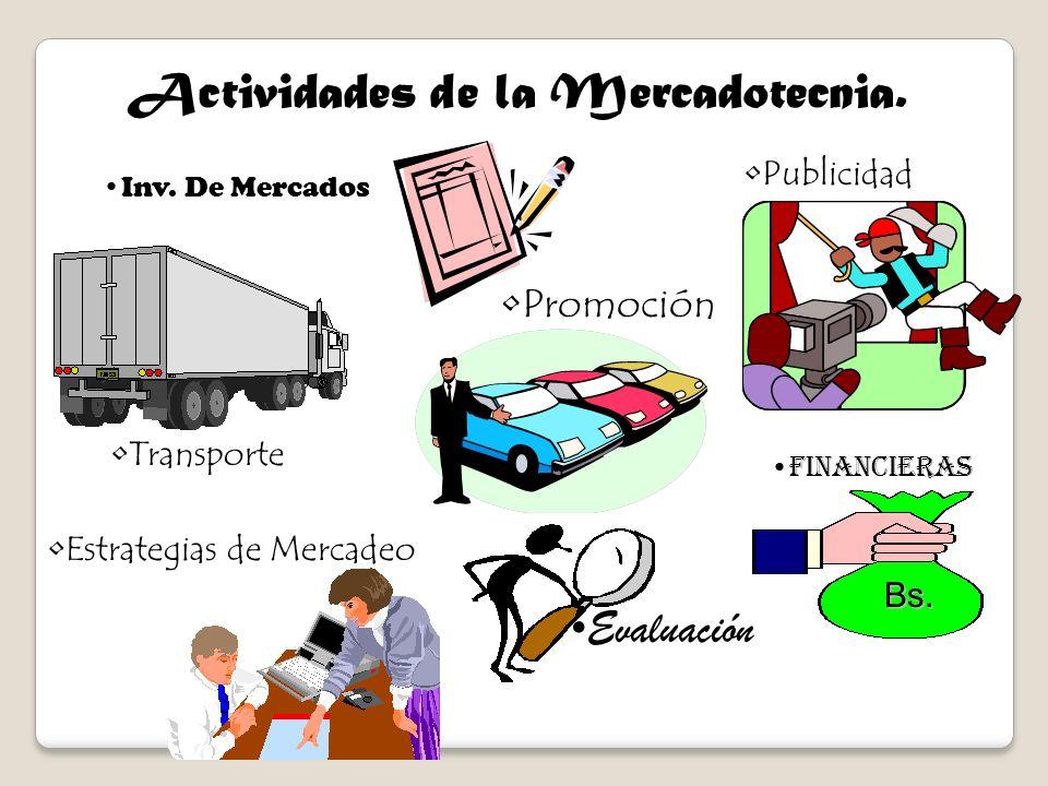Actividades de la Mercadotecnia. Publicidad Promoción Estrategias de Mercadeo Transporte Financieras Evaluación Inv. De Mercados Bs.