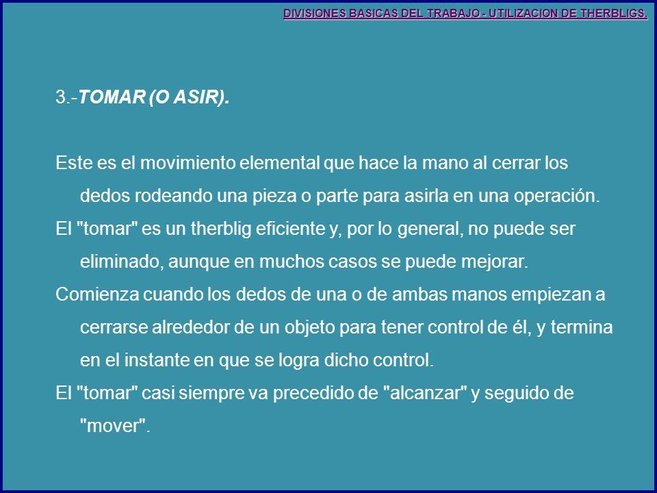 3.-TOMAR (O ASIR).