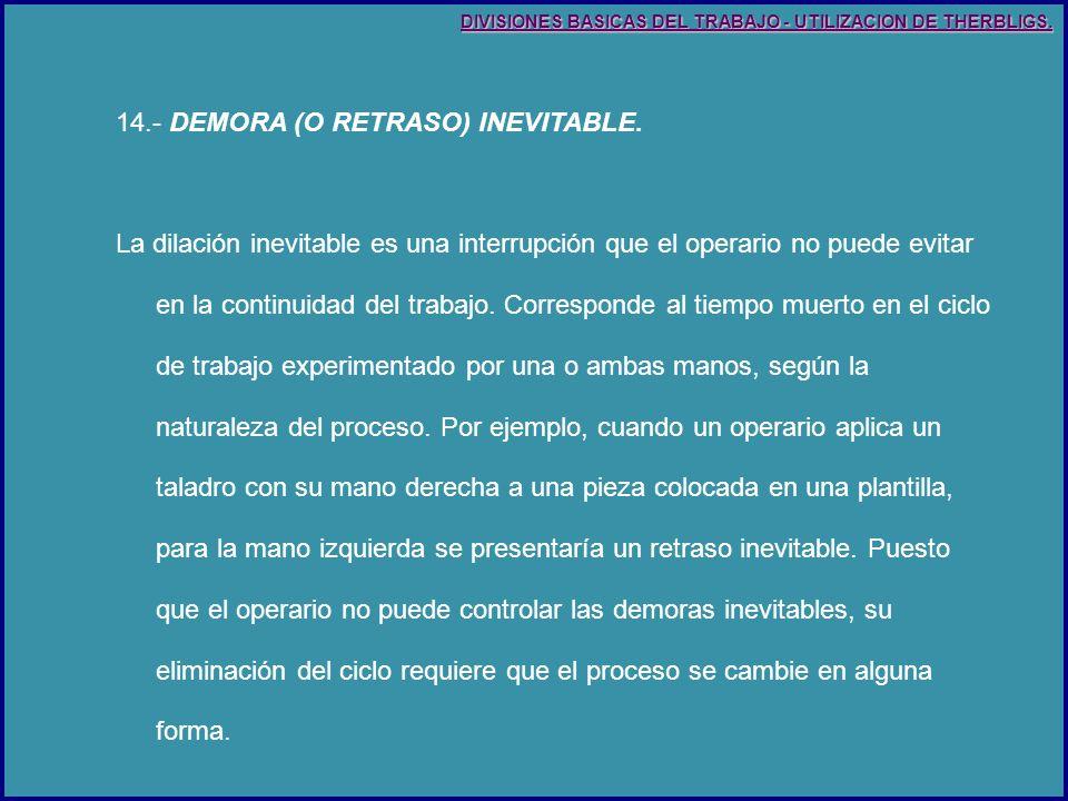 14.- DEMORA (O RETRASO) INEVITABLE.