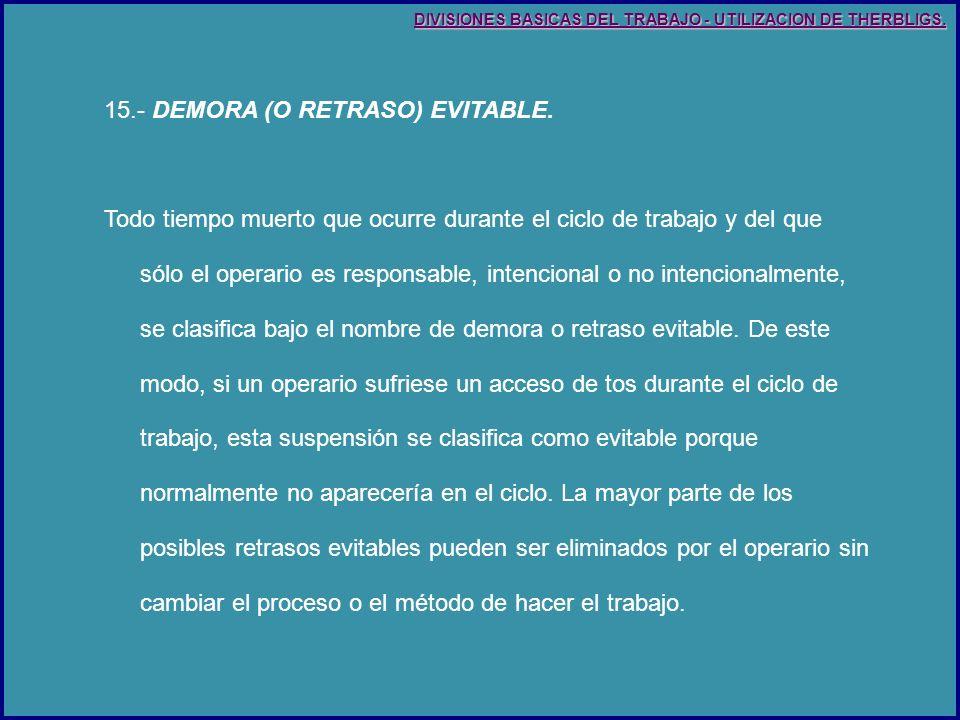 15.- DEMORA (O RETRASO) EVITABLE.