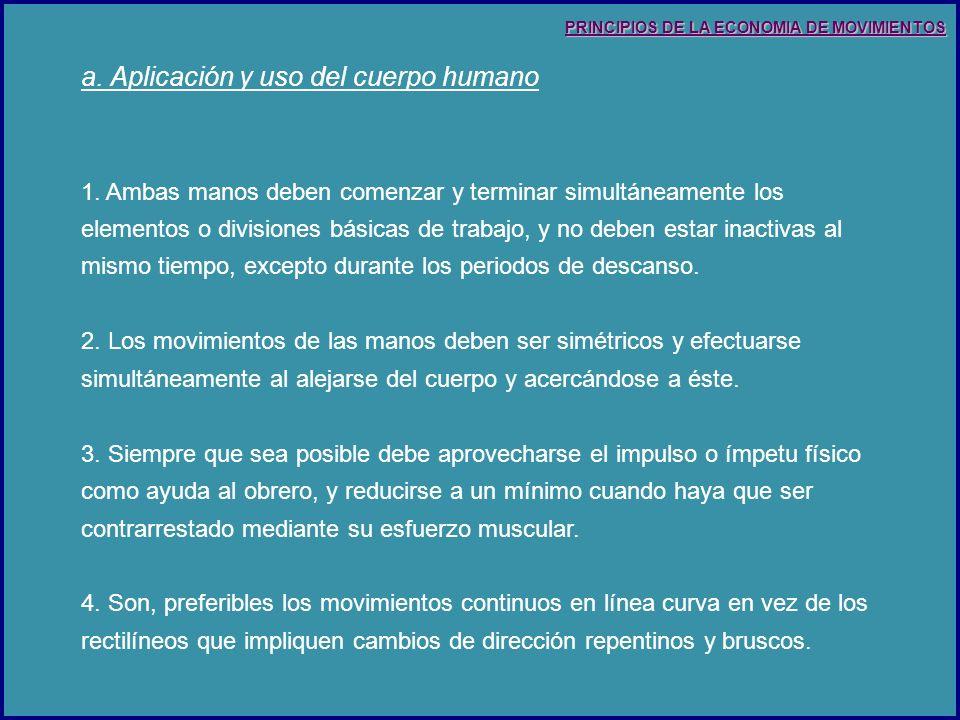 a.Aplicación y uso del cuerpo humano 1.
