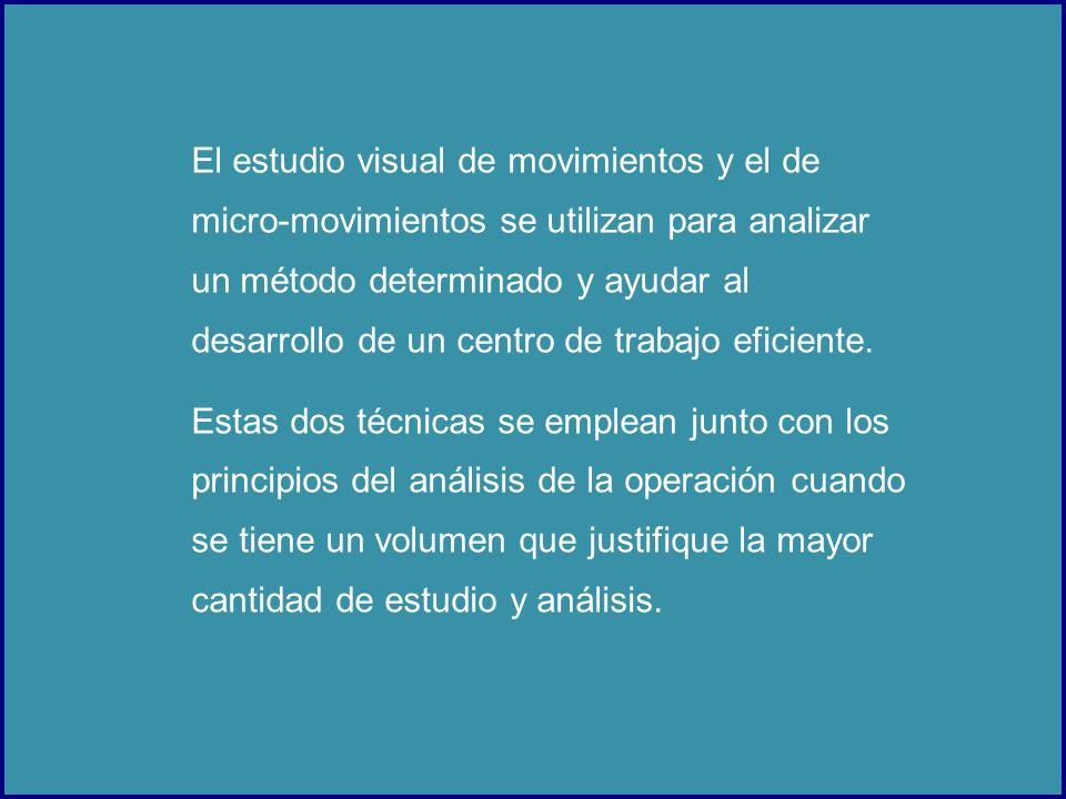 El estudio visual de movimientos y el de micro-movimientos se utilizan para analizar un método determinado y ayudar al desarrollo de un centro de trabajo eficiente.