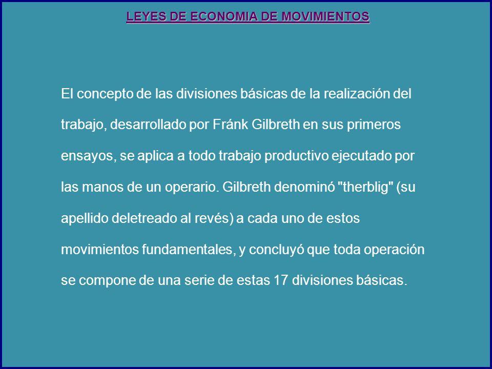 El concepto de las divisiones básicas de la realización del trabajo, desarrollado por Fránk Gilbreth en sus primeros ensayos, se aplica a todo trabajo productivo ejecutado por las manos de un operario.