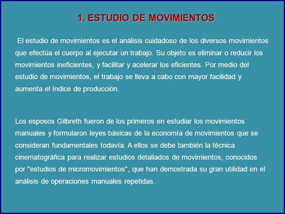 El estudio de movimientos es el análisis cuidadoso de los diversos movimientos que efectúa el cuerpo al ejecutar un trabajo.