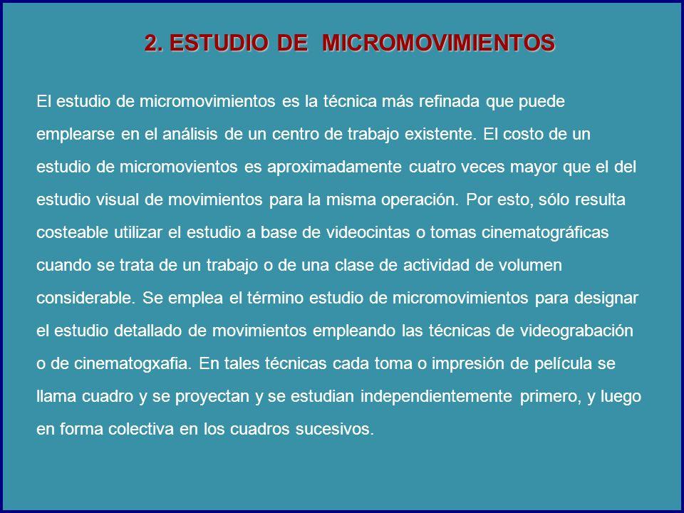 El estudio de micromovimientos es la técnica más refinada que puede emplearse en el análisis de un centro de trabajo existente.