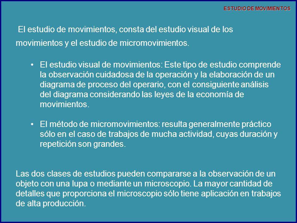 El estudio de movimientos, consta del estudio visual de los movimientos y el estudio de micromovimientos.