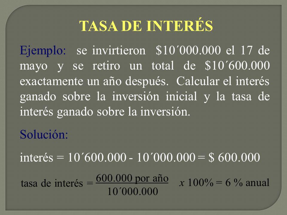 TASA DE INTERÉS Ejemplo: se invirtieron $10´000.000 el 17 de mayo y se retiro un total de $10´600.000 exactamente un año después.