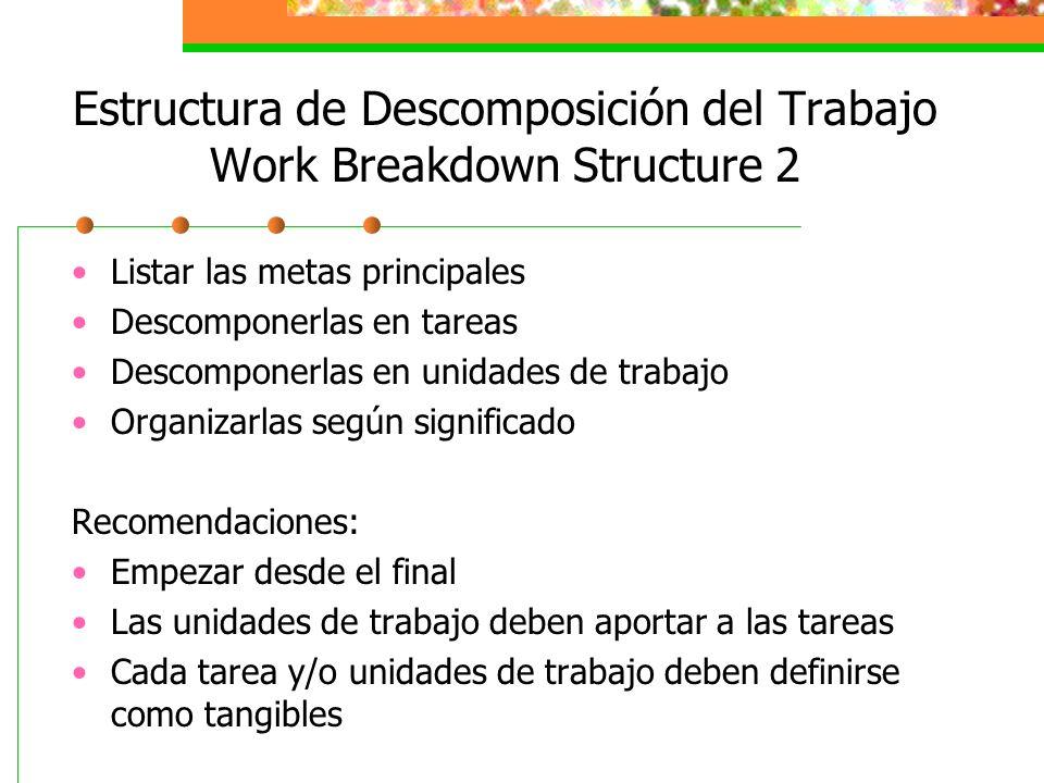 Estructura de Descomposición del Trabajo Work Breakdown Structure 2 Listar las metas principales Descomponerlas en tareas Descomponerlas en unidades d