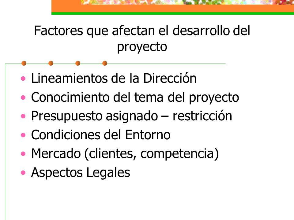Factores que afectan el desarrollo del proyecto Lineamientos de la Dirección Conocimiento del tema del proyecto Presupuesto asignado – restricción Con