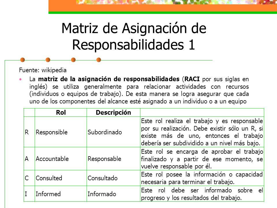 Matriz de Asignación de Responsabilidades 1 Fuente: wikipedia La matriz de la asignación de responsabilidades (RACI por sus siglas en inglés) se utili