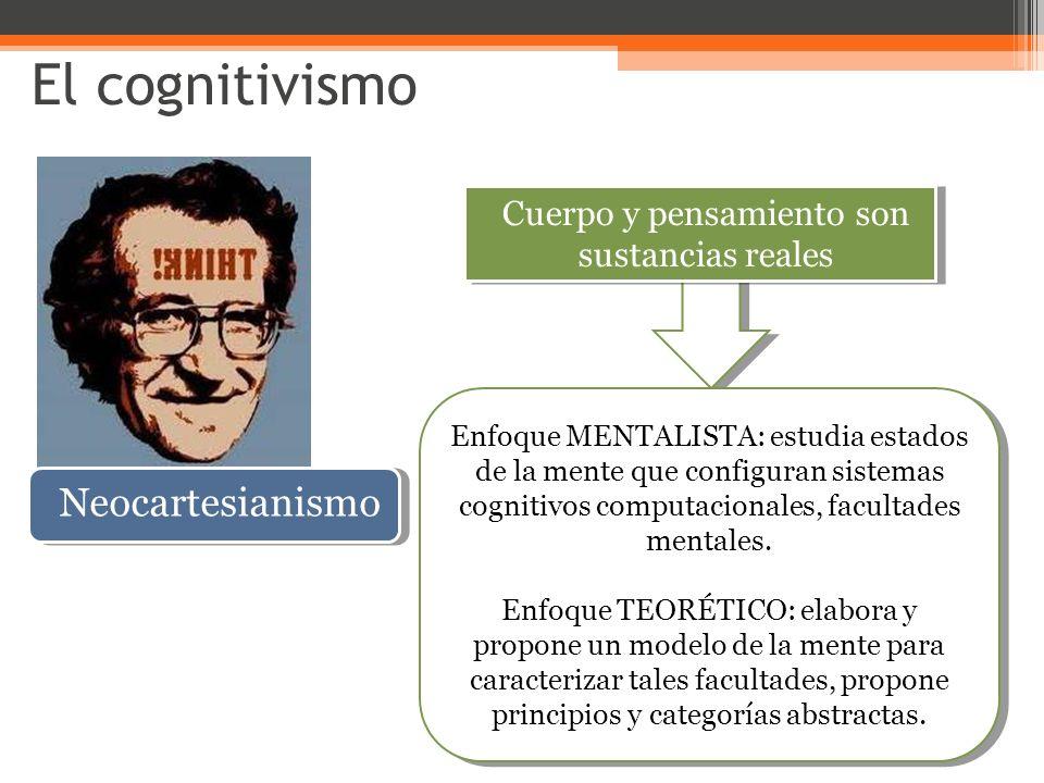 El cognitivismo Neocartesianismo Cuerpo y pensamiento son sustancias reales Enfoque MENTALISTA: estudia estados de la mente que configuran sistemas co