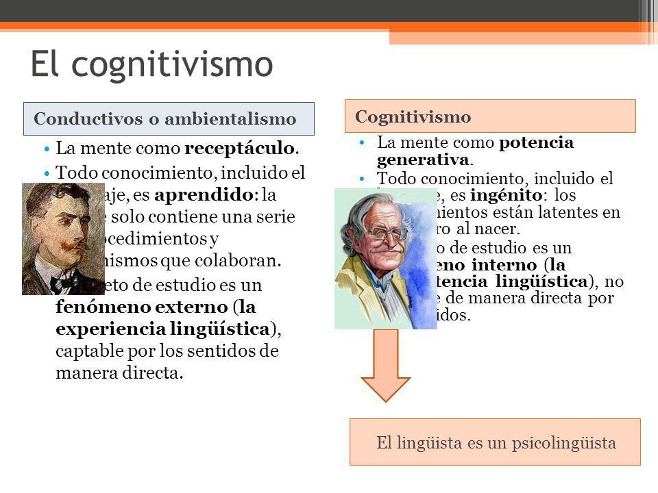 Conductivos o ambientalismo Cognitivismo La mente como receptáculo. Todo conocimiento, incluido el lenguaje, es aprendido: la mente solo contiene una