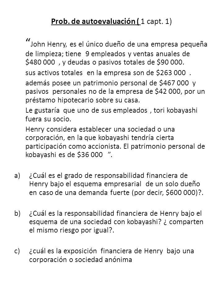 Prob. de autoevaluación ( 1 capt. 1) John Henry, es el único dueño de una empresa pequeña de limpieza; tiene 9 empleados y ventas anuales de $480 000,