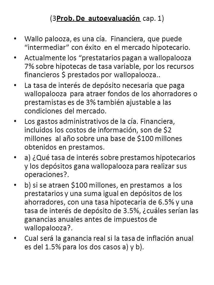 (3Prob. De autoevaluación cap. 1) Wallo palooza, es una cía. Financiera, que puede intermediar con éxito en el mercado hipotecario. Actualmente los pr