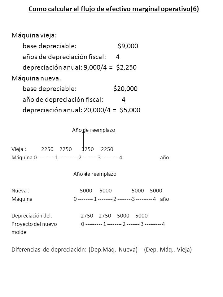 Como calcular el flujo de efectivo marginal operativo(6) Máquina vieja: base depreciable: $9,000 años de depreciación fiscal: 4 depreciación anual: 9,000/4 = $2,250 Máquina nueva.
