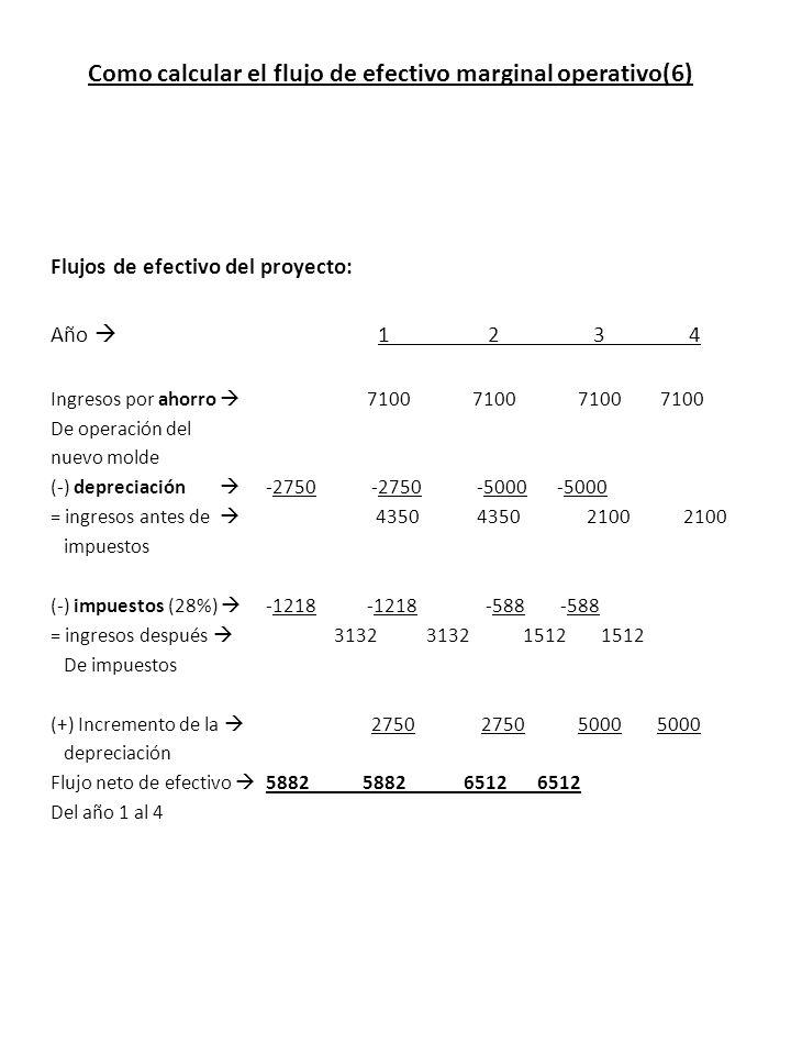 Como calcular el flujo de efectivo marginal operativo(6) Flujos de efectivo del proyecto: Año 1 2 3 4 Ingresos por ahorro 710071007100 7100 De operación del nuevo molde (-) depreciación -2750 -2750 -5000 -5000 = ingresos antes de 4350 4350 2100 2100 impuestos (-) impuestos (28%) -1218 -1218 -588 -588 = ingresos después 3132 3132 1512 1512 De impuestos (+) Incremento de la 2750 2750 5000 5000 depreciación Flujo neto de efectivo 5882 5882 6512 6512 Del año 1 al 4