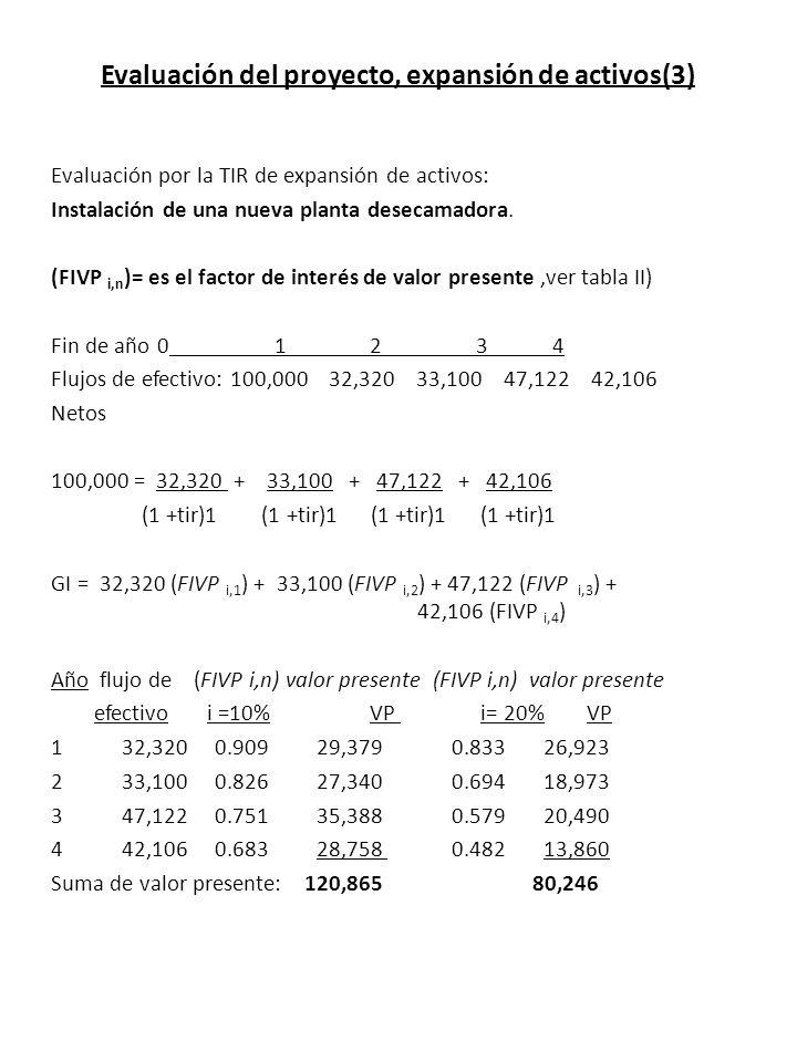 Evaluación del proyecto, expansión de activos(3) Evaluación por la TIR de expansión de activos: Instalación de una nueva planta desecamadora. (FIVP i,