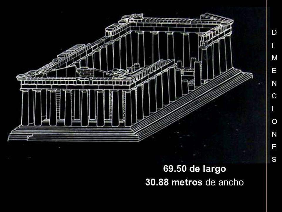 69.50 de largo 30.88 metros de ancho DIMENCIONESDIMENCIONES