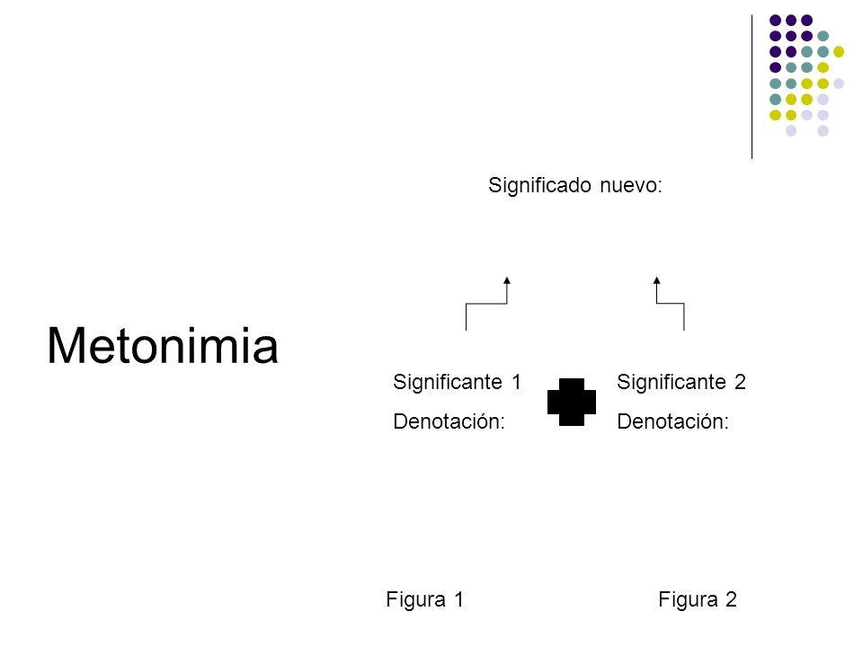 Metonimia Figura 1Figura 2 Significante 1 Denotación: Significante 2 Denotación: Significado nuevo: