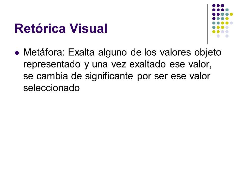 Retórica Visual Metáfora: Exalta alguno de los valores objeto representado y una vez exaltado ese valor, se cambia de significante por ser ese valor s