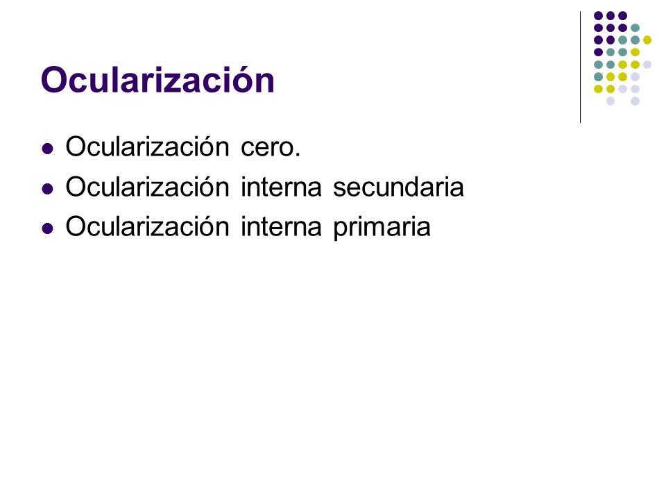 Ocularización Ocularización cero. Ocularización interna secundaria Ocularización interna primaria