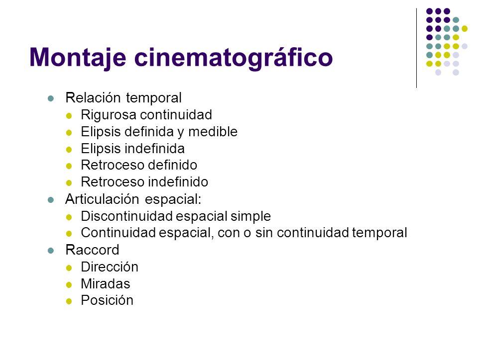 Montaje cinematográfico Relación temporal Rigurosa continuidad Elipsis definida y medible Elipsis indefinida Retroceso definido Retroceso indefinido A