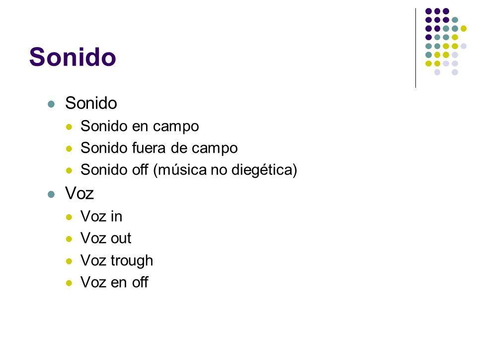 Sonido Sonido en campo Sonido fuera de campo Sonido off (música no diegética) Voz Voz in Voz out Voz trough Voz en off