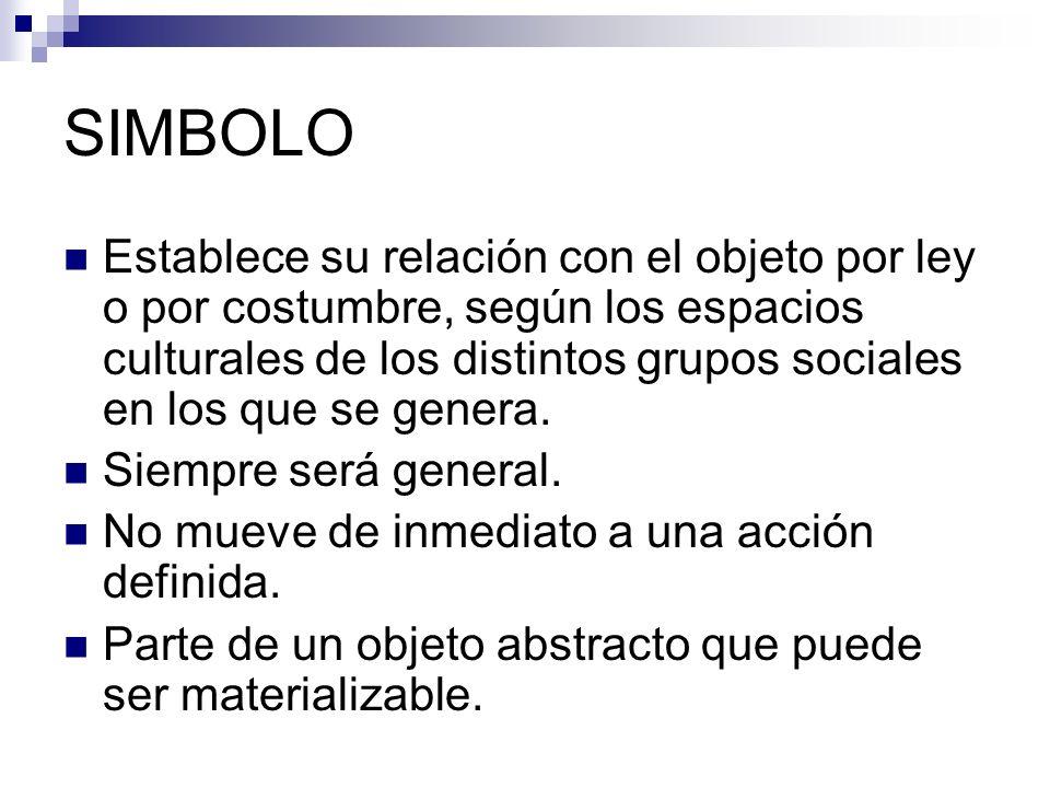 SIMBOLO Establece su relación con el objeto por ley o por costumbre, según los espacios culturales de los distintos grupos sociales en los que se gene