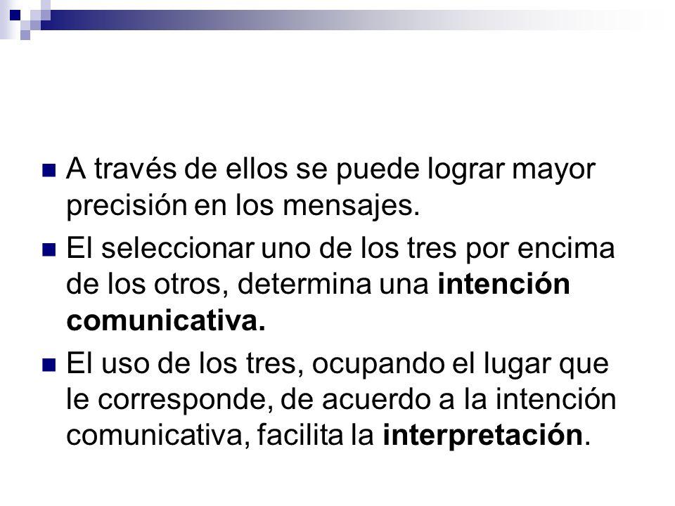 Aplicación El uso de cada uno de estos tipos de signos en los mensajes visuales debe de ser adecuado a los diversos factores que están relacionados con sus usos.