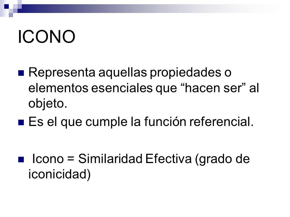 ICONO Representa aquellas propiedades o elementos esenciales que hacen ser al objeto. Es el que cumple la función referencial. Icono = Similaridad Efe