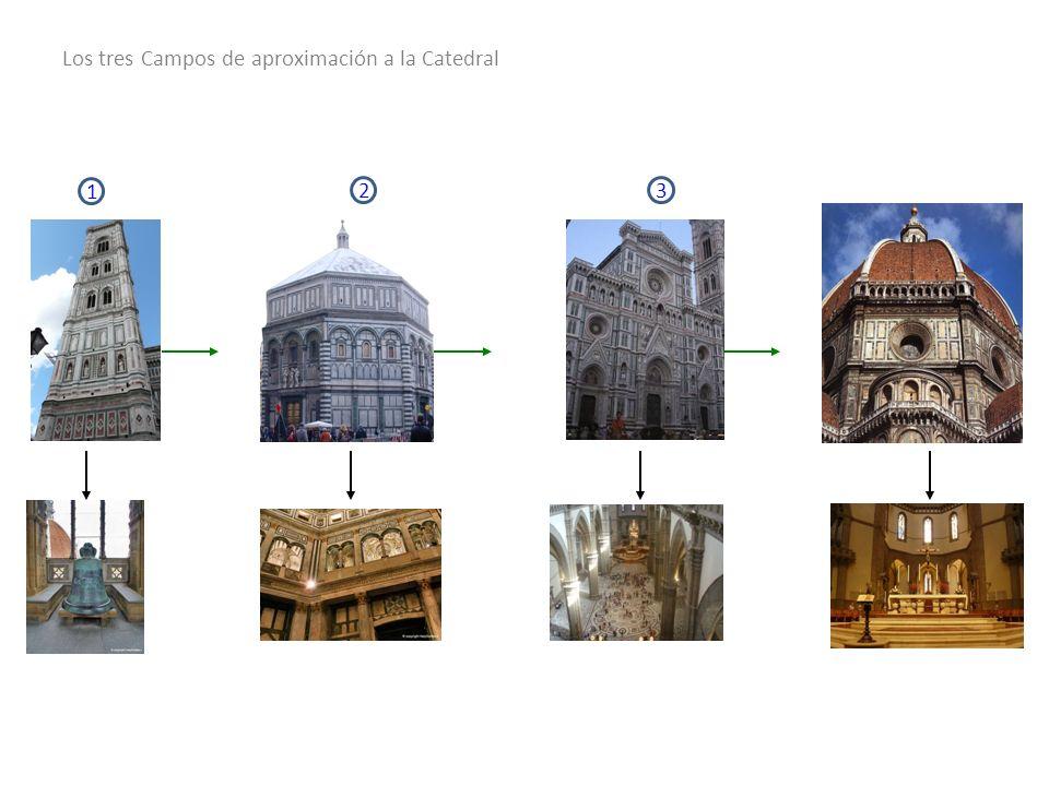1.Llamada a la monumentalidad de los tres pasos principales Campo de aproximación a la Catedral 2.