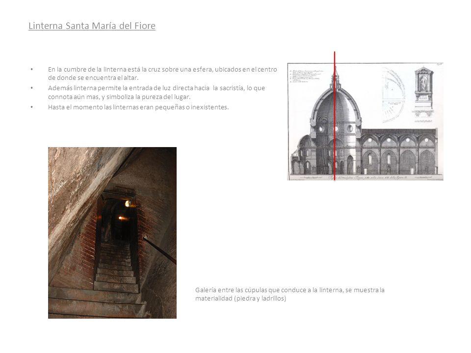 Relaciones de altura Catedral-Ciudad Cuerpo Conceptual