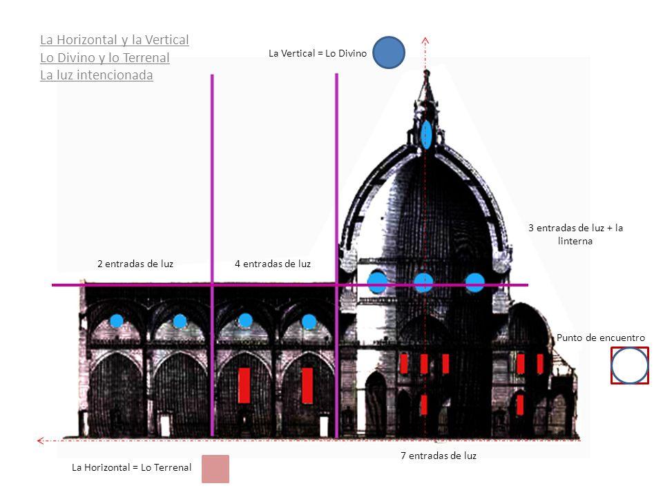 Modulación y ritmo del campo interior de aproximación hacia lo divino