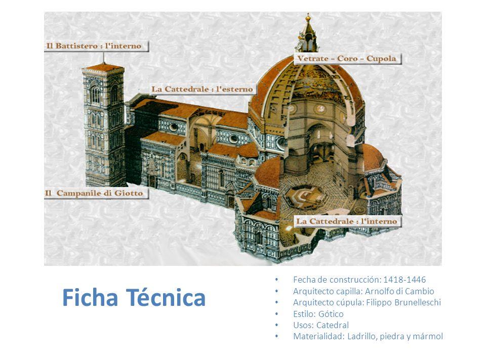 Elementos Referenciales Resulta Célebre el Carácter Único Como Objeto de Estudio de la Basílica en Tanto: Convergen en el los estilos románico, gótico y las primeras manifestaciones del renacimiento.