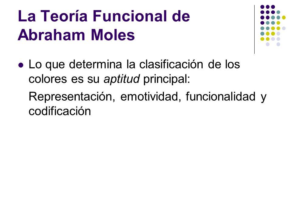 La Teoría Funcional de Abraham Moles Lo que determina la clasificación de los colores es su aptitud principal: Representación, emotividad, funcionalid