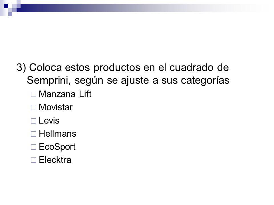 3) Coloca estos productos en el cuadrado de Semprini, según se ajuste a sus categorías Manzana Lift Movistar Levis Hellmans EcoSport Elecktra
