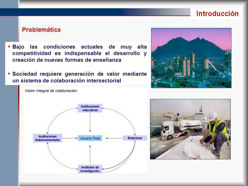 Introducción Bajo las condiciones actuales de muy alta competitividad es indispensable el desarrollo y creación de nuevas formas de enseñanza Sociedad requiere generación de valor mediante un sistema de colaboración intersectorial Problemática
