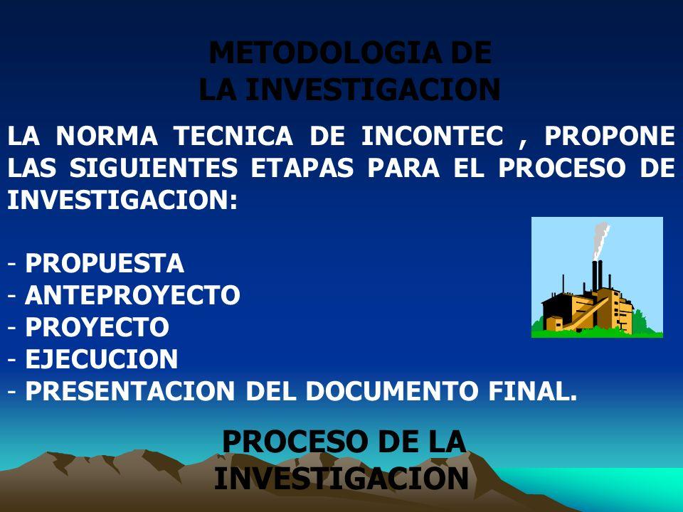 METODOLOGIA DE LA INVESTIGACION LA NORMA TECNICA DE INCONTEC, PROPONE LAS SIGUIENTES ETAPAS PARA EL PROCESO DE INVESTIGACION: - P- PROPUESTA - A- ANTE