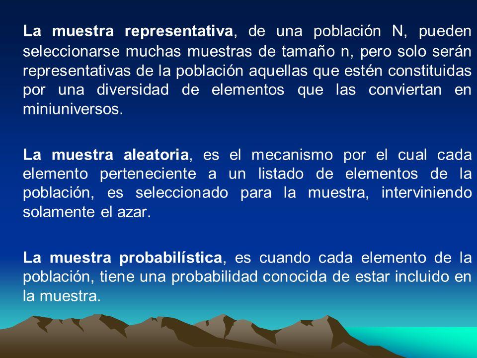 La muestra representativa, de una población N, pueden seleccionarse muchas muestras de tamaño n, pero solo serán representativas de la población aquel