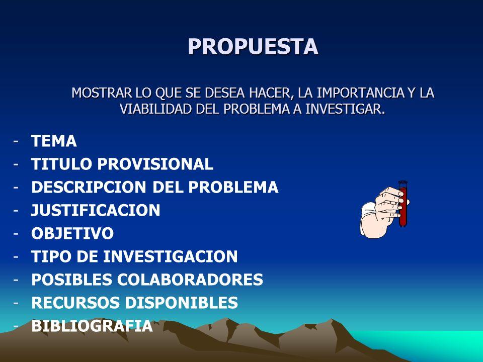 - TITULO - FORMULACION DEL PROBLEMA - JUSTIFICACION - OBJETIVOS GENERALES - OBJETIVOS ESPECIFICOS - MARCO REFERENCIAL - DISEÑO METODOLOGICO - PERSONAS QUE PARTICIPAN - RECURSOS DISPONIBLES - CRONOGRAMA - BIBLIOGRAFIA ANTEPROYECTO EL ANTEPROYECTO ES UN DOCUMENTO CUYO FIN ES IDENTIFICAR Y PRECISAR LA IDEA SOBRE EL PROBLEMA Y LOS OBJETIVOS DE LA INVESTIGACION