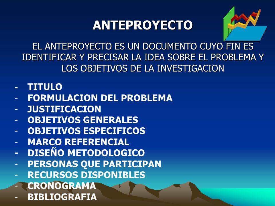 - TITULO - FORMULACION DEL PROBLEMA - JUSTIFICACION - OBJETIVOS GENERALES - OBJETIVOS ESPECIFICOS - MARCO REFERENCIAL - DISEÑO METODOLOGICO - PERSONAS
