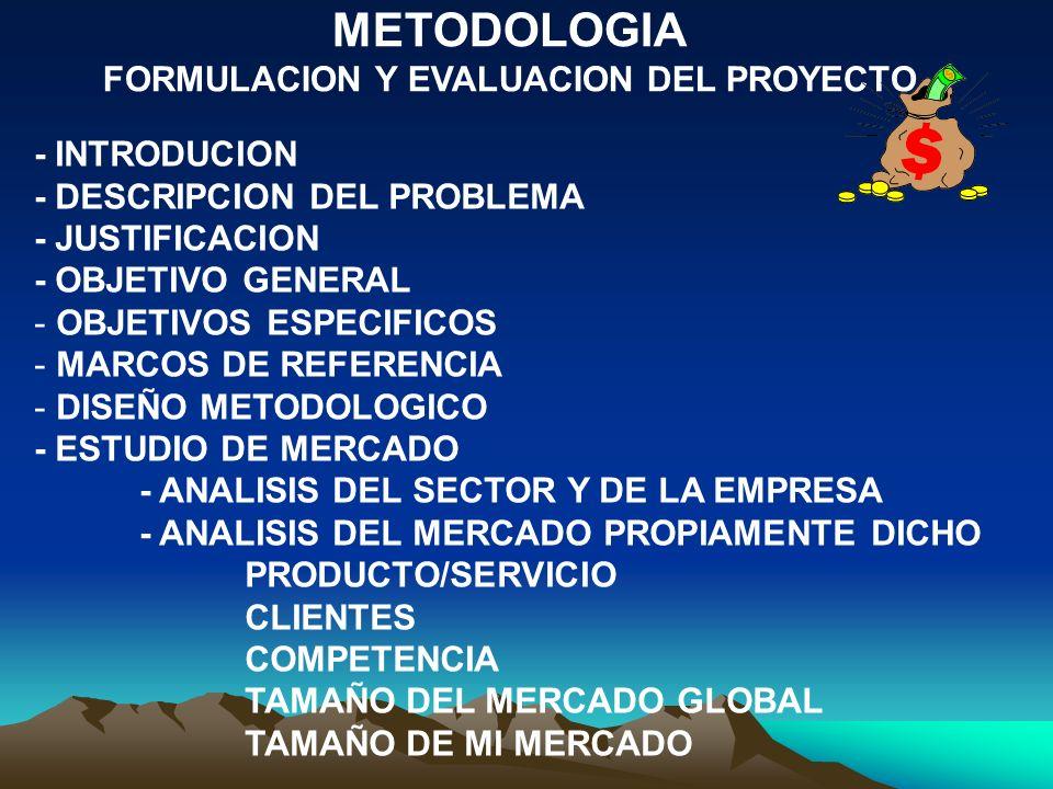 METODOLOGIA FORMULACION Y EVALUACION DEL PROYECTO - INTRODUCION - DESCRIPCION DEL PROBLEMA - JUSTIFICACION - OBJETIVO GENERAL - OBJETIVOS ESPECIFICOS