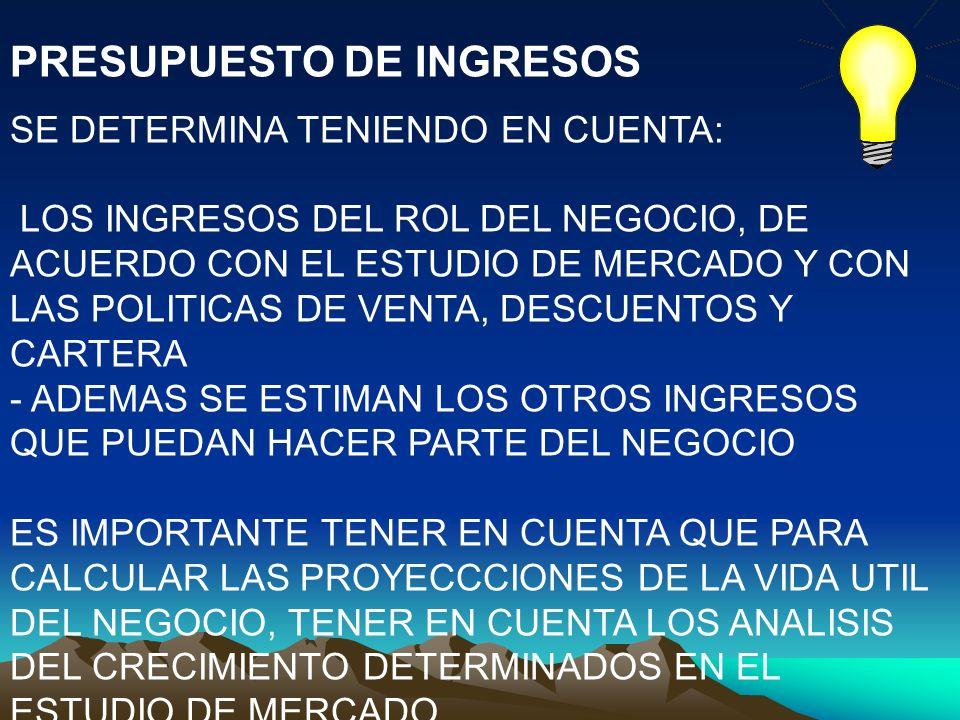 PRESUPUESTO DE INGRESOS SE DETERMINA TENIENDO EN CUENTA: LOS INGRESOS DEL ROL DEL NEGOCIO, DE ACUERDO CON EL ESTUDIO DE MERCADO Y CON LAS POLITICAS DE