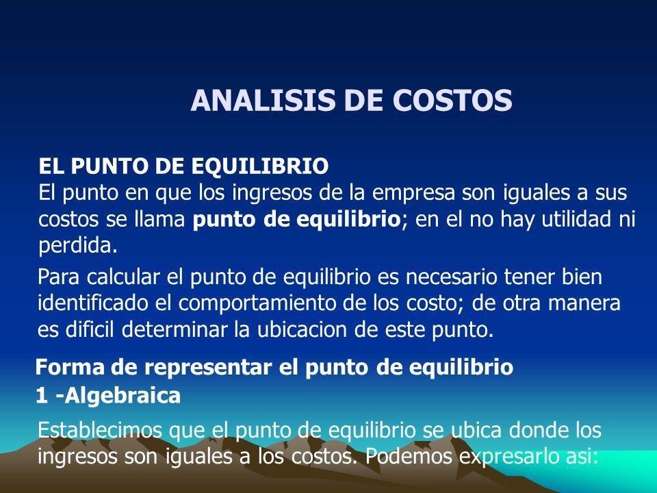 ANALISIS DE COSTOS EL PUNTO DE EQUILIBRIO El punto en que los ingresos de la empresa son iguales a sus costos se llama punto de equilibrio; en el no h