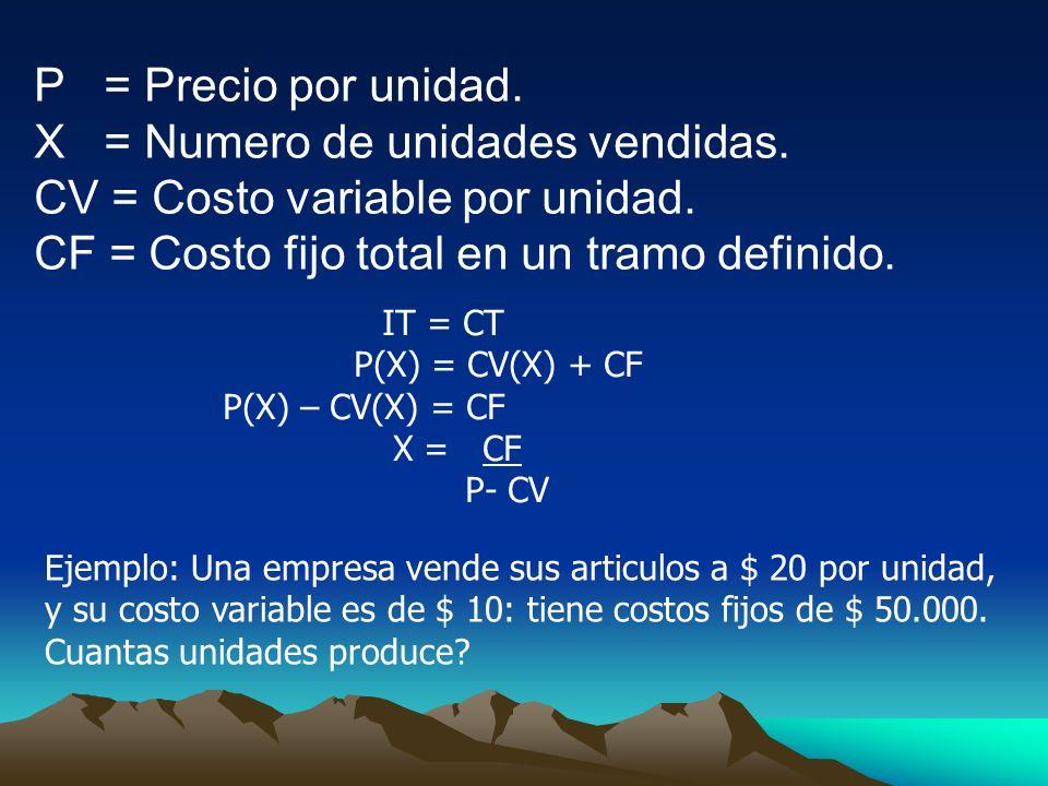 P = Precio por unidad. X = Numero de unidades vendidas. CV = Costo variable por unidad. CF = Costo fijo total en un tramo definido. IT = CT P(X) = CV(